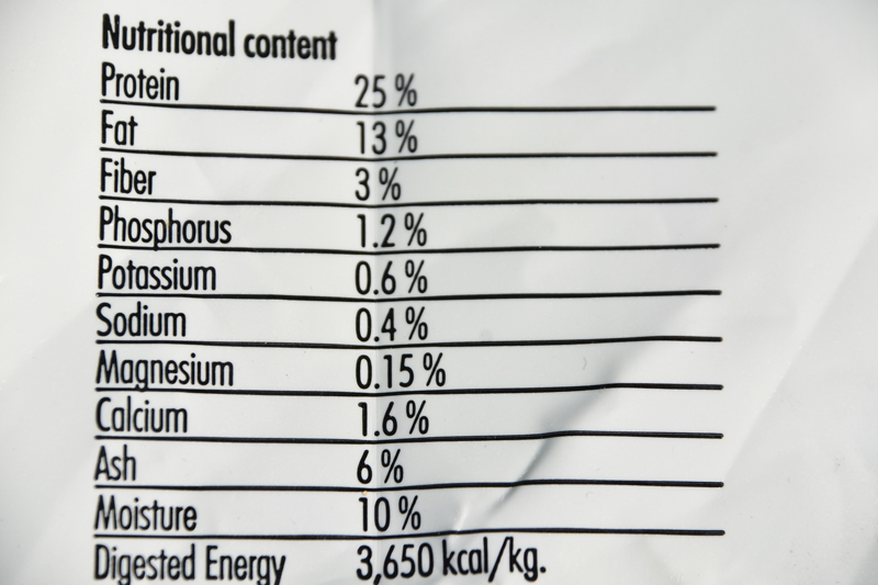 Nutritional values table in dog food